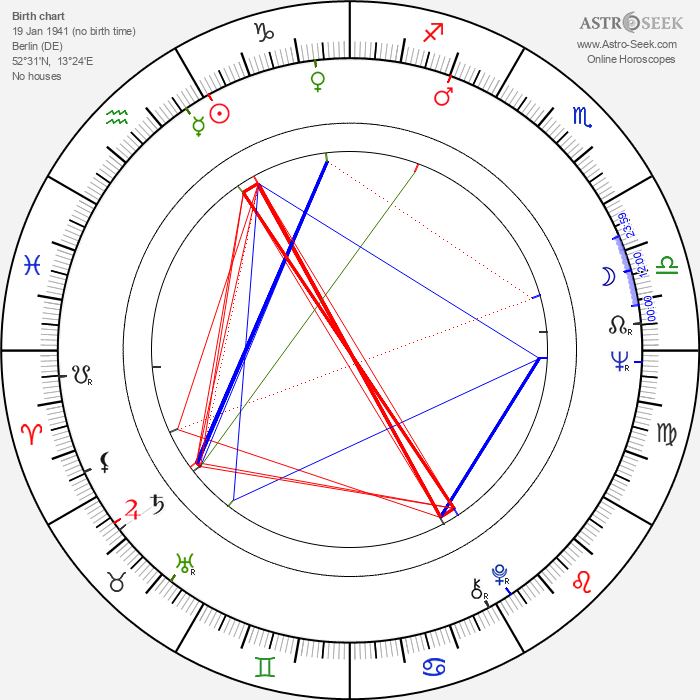 Solvi Stubing - Astrology Natal Birth Chart
