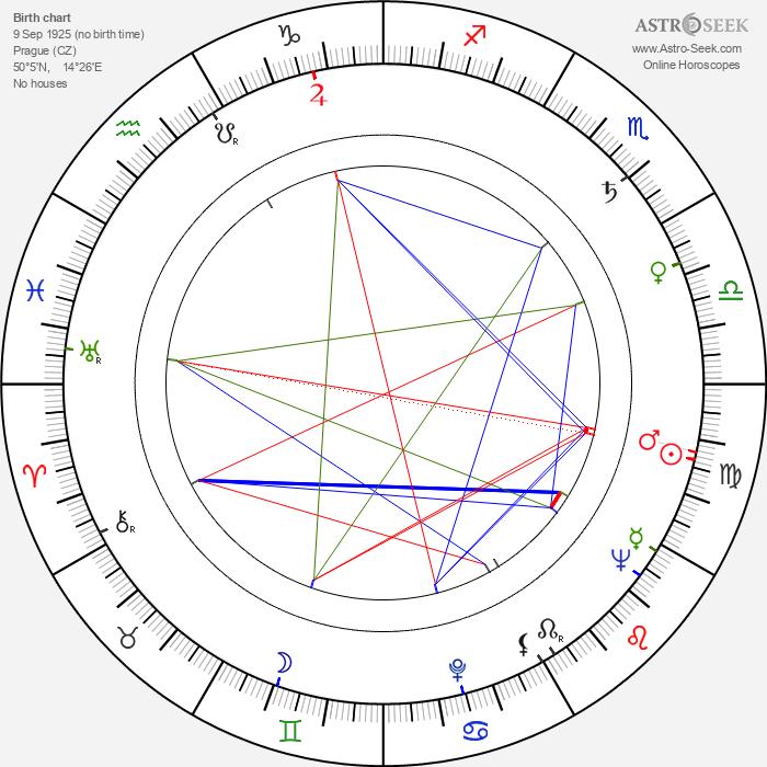 Soňa Červená - Astrology Natal Birth Chart