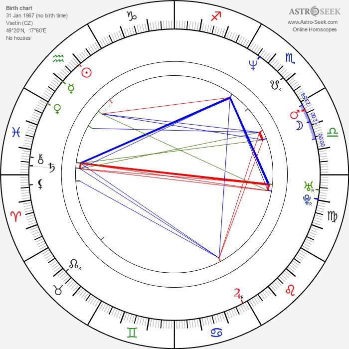 Soňa Novotná - Astrology Natal Birth Chart