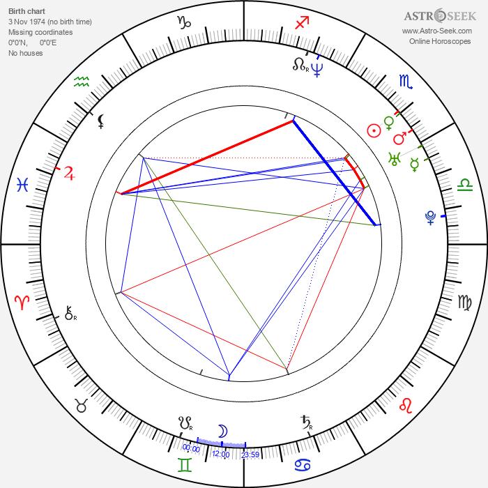 Sonali Kulkarni - Astrology Natal Birth Chart