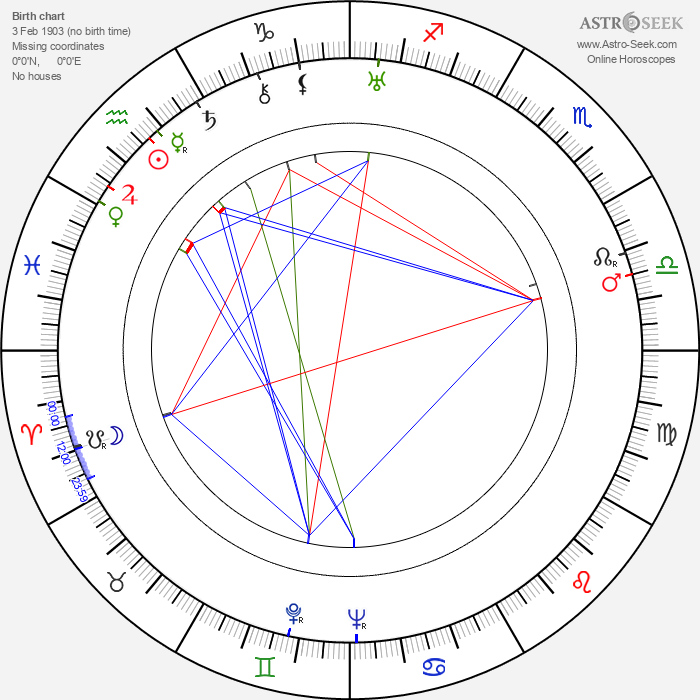 Sondra Rodgers - Astrology Natal Birth Chart
