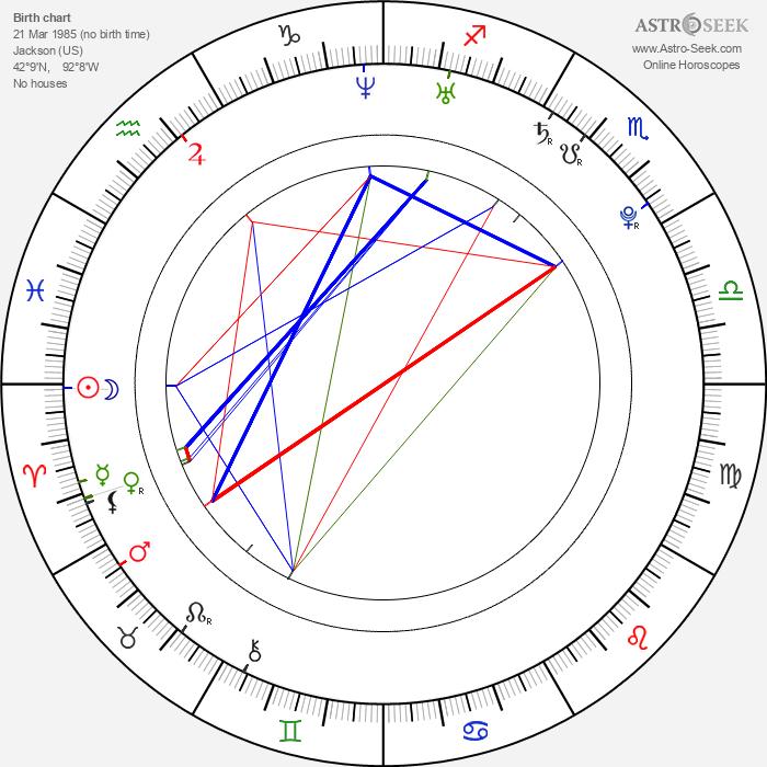 Sonequa Martin-Green - Astrology Natal Birth Chart
