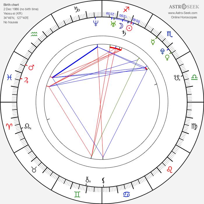 Song Ha-Yoon - Astrology Natal Birth Chart