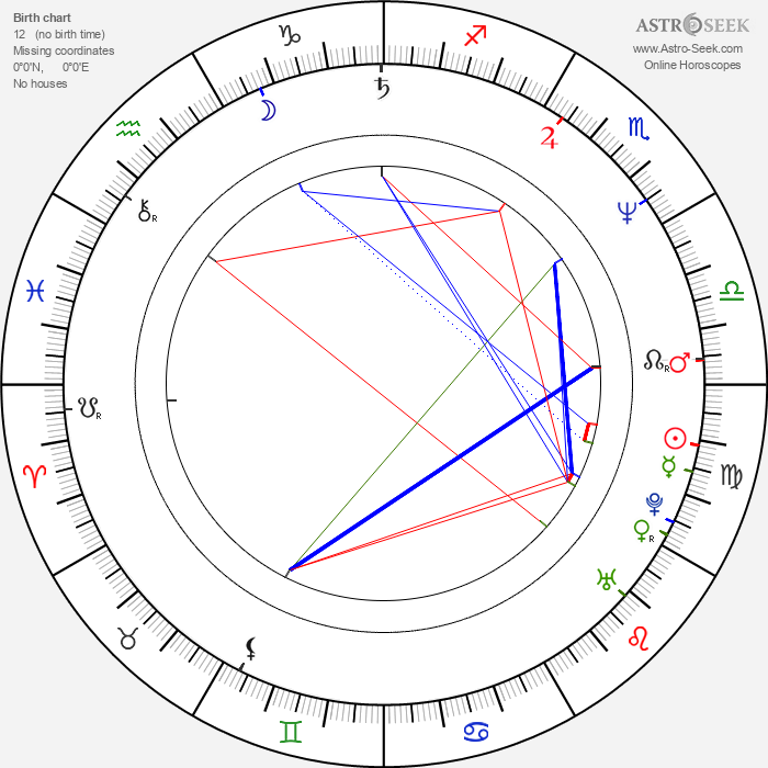Song Ji-Na - Astrology Natal Birth Chart