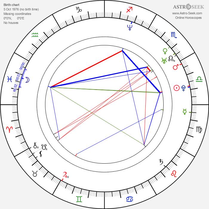 Song Seung Hun - Astrology Natal Birth Chart