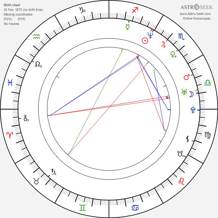 Sónia Araújo - Astrology Natal Birth Chart
