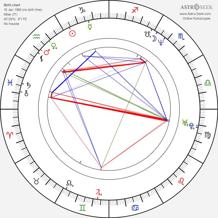 Sonia Bergamasco - Astrology Natal Birth Chart