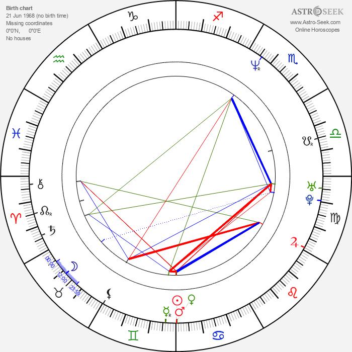 Sonique - Astrology Natal Birth Chart