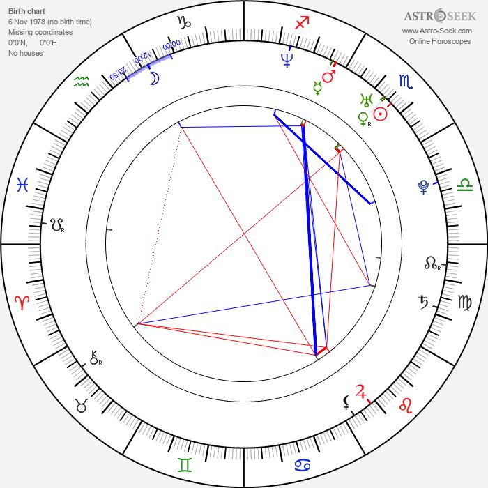 Sonja Kraushofer - Astrology Natal Birth Chart
