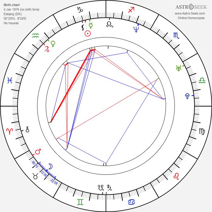 Sonja Richter - Astrology Natal Birth Chart