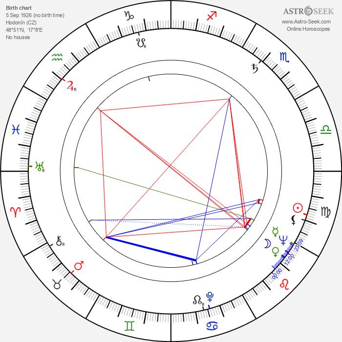 Sonja Sázavská - Astrology Natal Birth Chart
