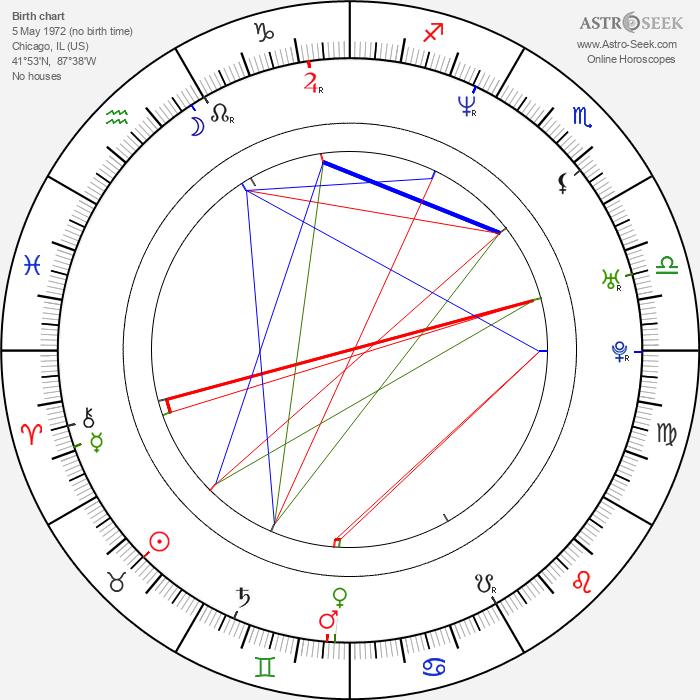 Sonny Mallhi - Astrology Natal Birth Chart