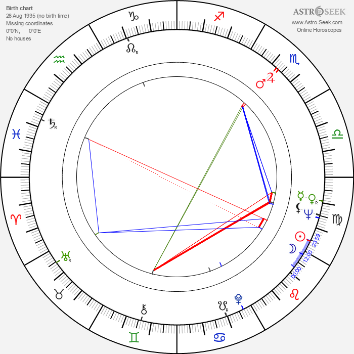 Sonny Shroyer - Astrology Natal Birth Chart