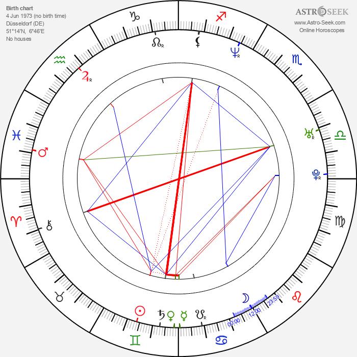 Sonsee Neu - Astrology Natal Birth Chart
