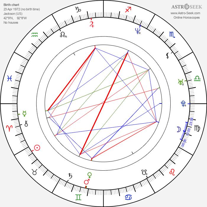 Sonya Smith - Astrology Natal Birth Chart