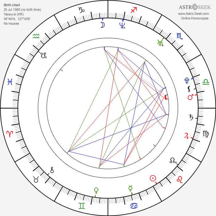 Soo Ae - Astrology Natal Birth Chart