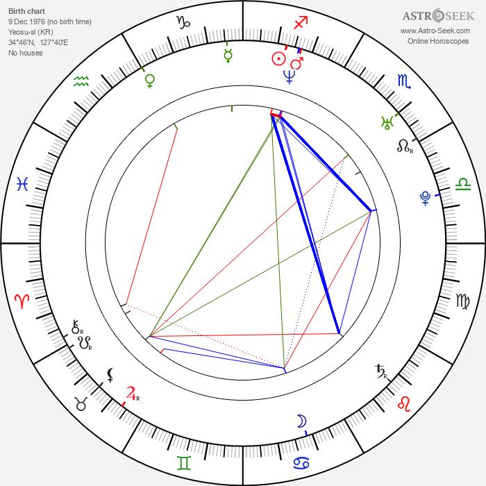 Soo-bin Bae - Astrology Natal Birth Chart