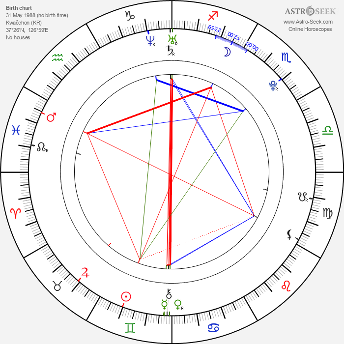 Soo-hyuk Lee - Astrology Natal Birth Chart