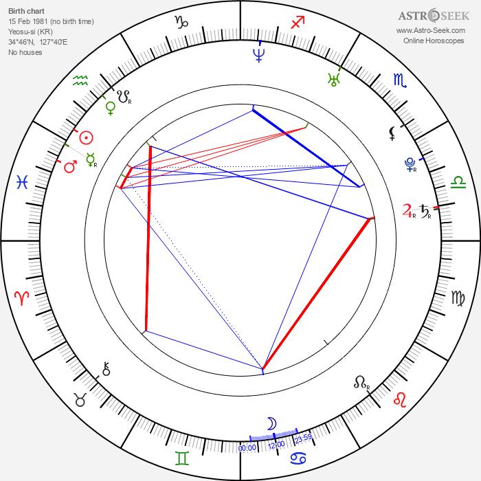 Soo-hyun Hong - Astrology Natal Birth Chart