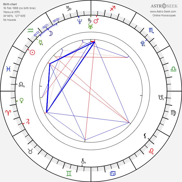 Soo Hyun Kim - Astrology Natal Birth Chart
