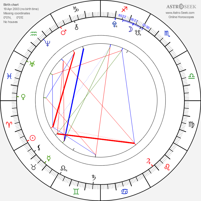 Sophia Grace Brownlee - Astrology Natal Birth Chart