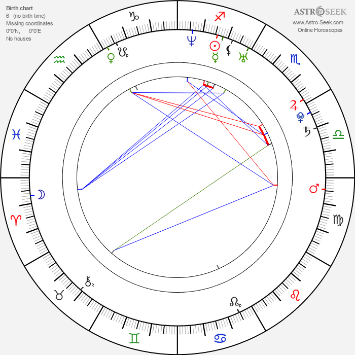 Sophia Santi - Astrology Natal Birth Chart
