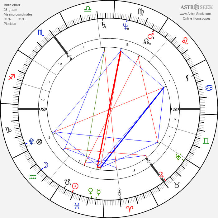 Sophie Bernhardi - Astrology Natal Birth Chart