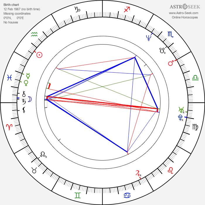 Sophie Fiennes - Astrology Natal Birth Chart