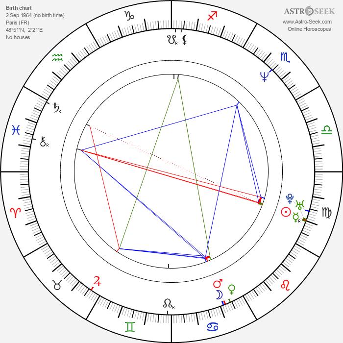 Sophie Fillières - Astrology Natal Birth Chart