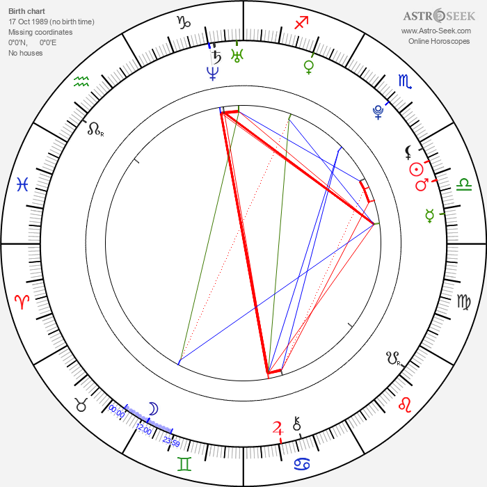 Sophie Luck - Astrology Natal Birth Chart