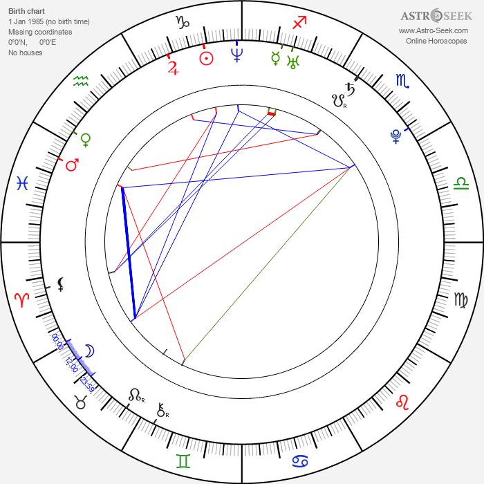 Sophie McShera - Astrology Natal Birth Chart