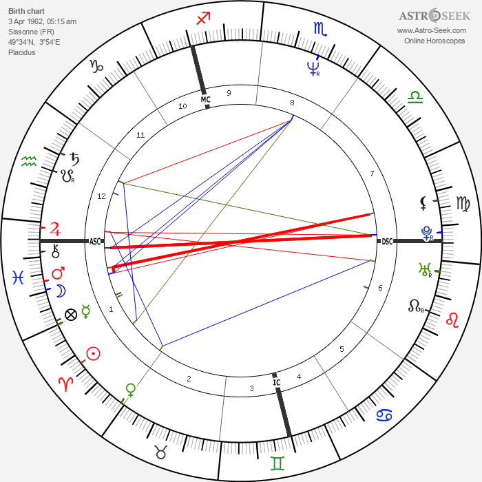 Sophie Moressee-Pichot - Astrology Natal Birth Chart