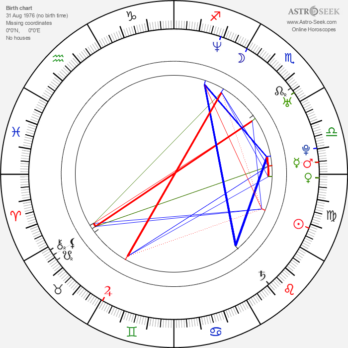 Sophie Quinton - Astrology Natal Birth Chart