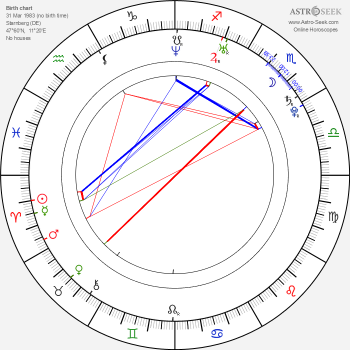 Sophie Rogall - Astrology Natal Birth Chart
