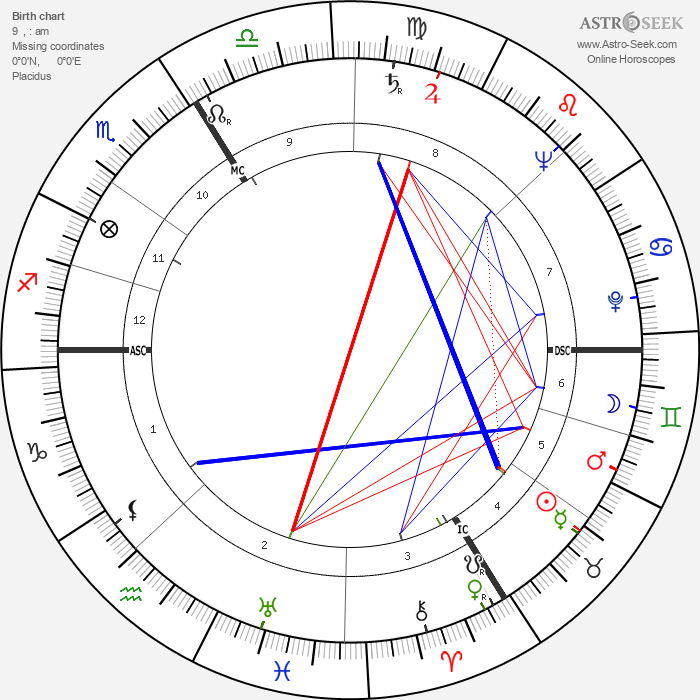 Sophie Scholl - Astrology Natal Birth Chart