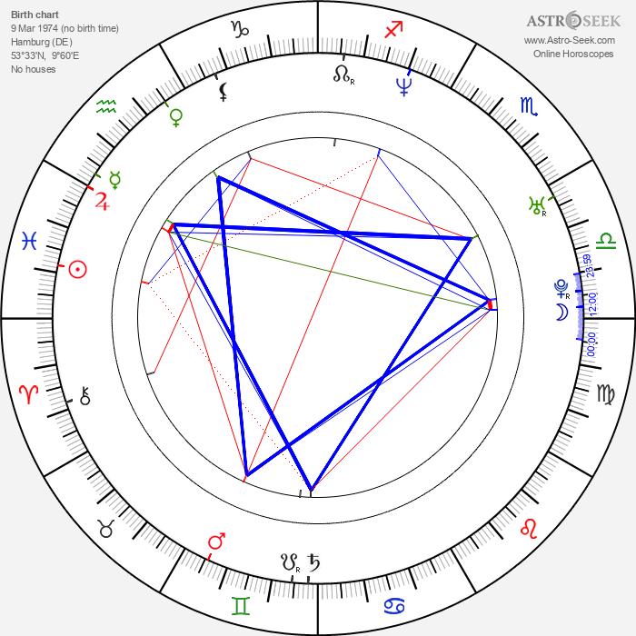 Sophie Schütt - Astrology Natal Birth Chart