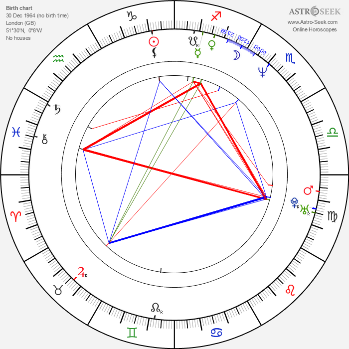 Sophie Ward - Astrology Natal Birth Chart