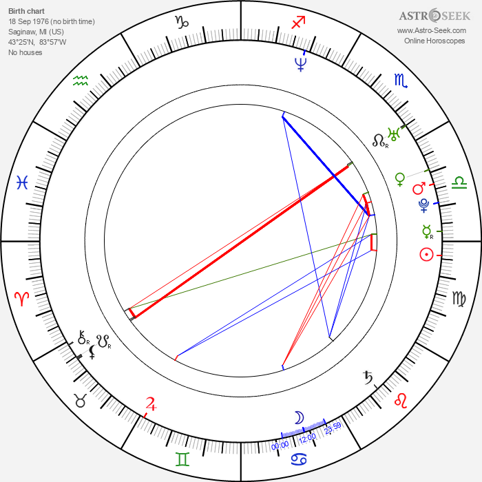 Sophina Brown - Astrology Natal Birth Chart