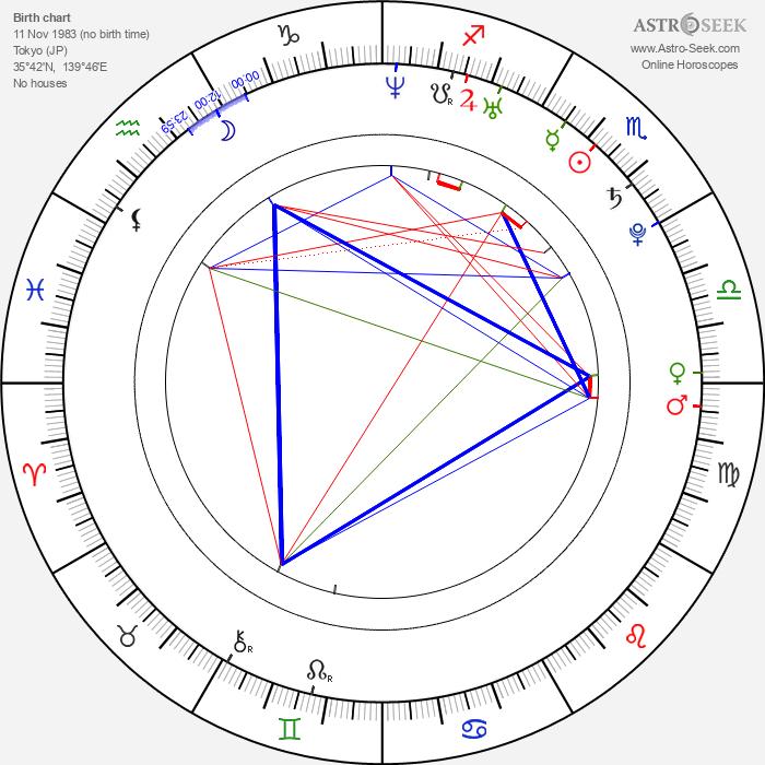 Sora Aoi - Astrology Natal Birth Chart