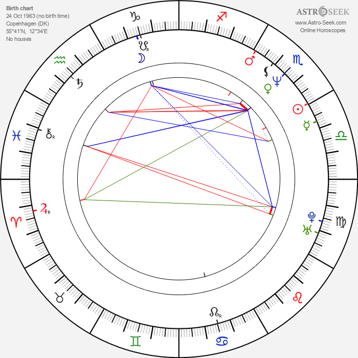 Søren Fauli - Astrology Natal Birth Chart
