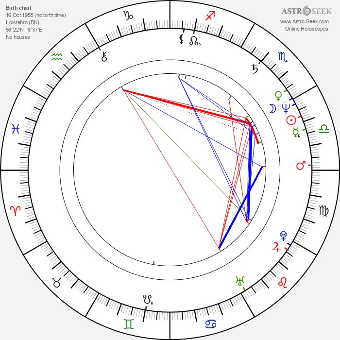 Søren Pilmark - Astrology Natal Birth Chart
