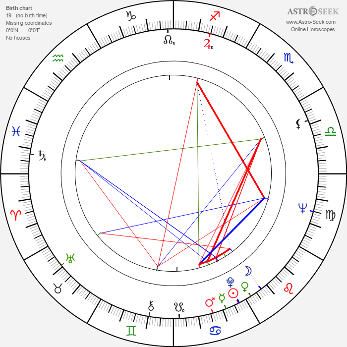 Sotigui Kouyaté - Astrology Natal Birth Chart