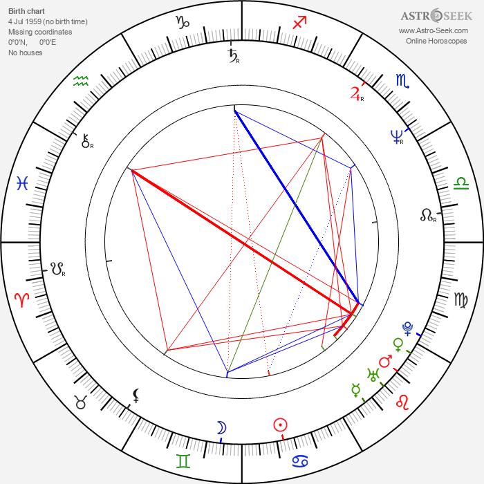 Souad Amidou - Astrology Natal Birth Chart