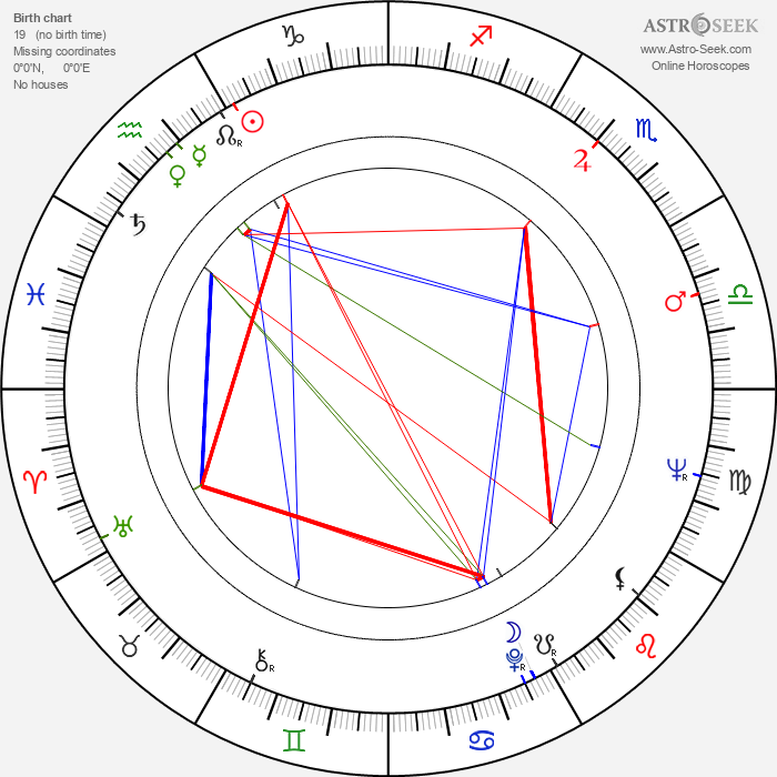 Soumitra Chatterjee - Astrology Natal Birth Chart