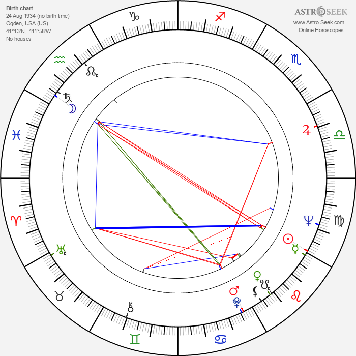Spencer F. Eccles - Astrology Natal Birth Chart