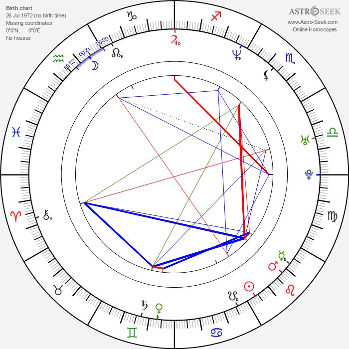 Spencer Wilding - Astrology Natal Birth Chart