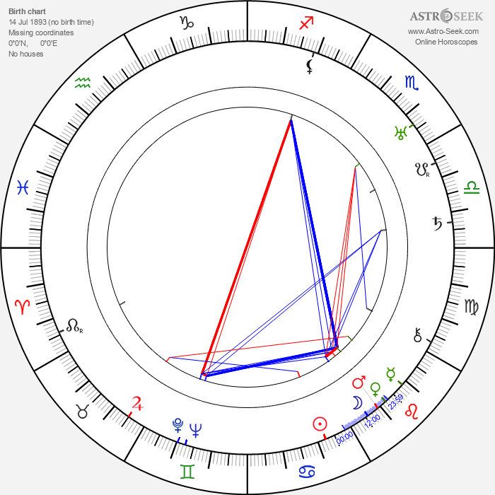 Spencer Williams - Astrology Natal Birth Chart