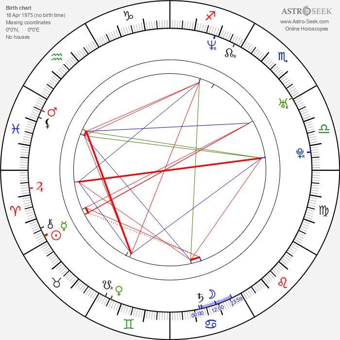 Spliff Star - Astrology Natal Birth Chart