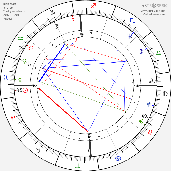 Spyder-D - Astrology Natal Birth Chart