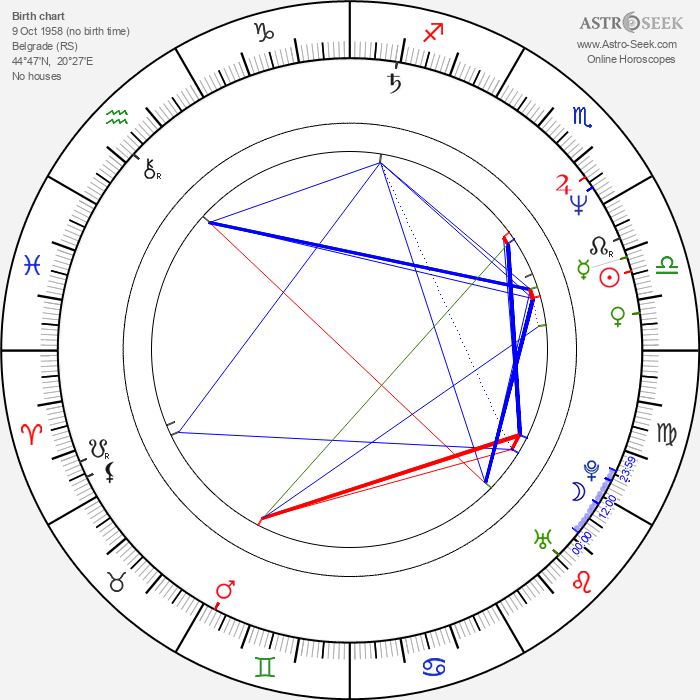 Srdjan Saper - Astrology Natal Birth Chart